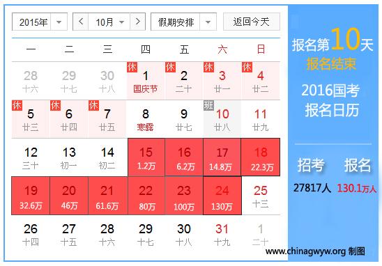 2016年国家公务员考试报名日历