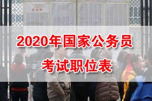 2020年國家公務員考試招錄職位表