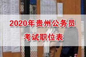 2020貴州公務員考試招錄職位表