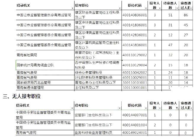青海数据2