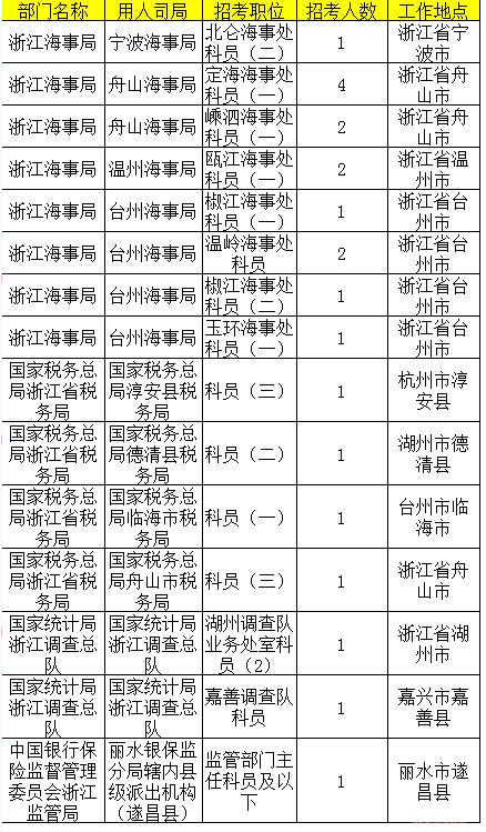 浙江数据4