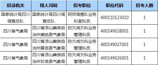 四川数据3