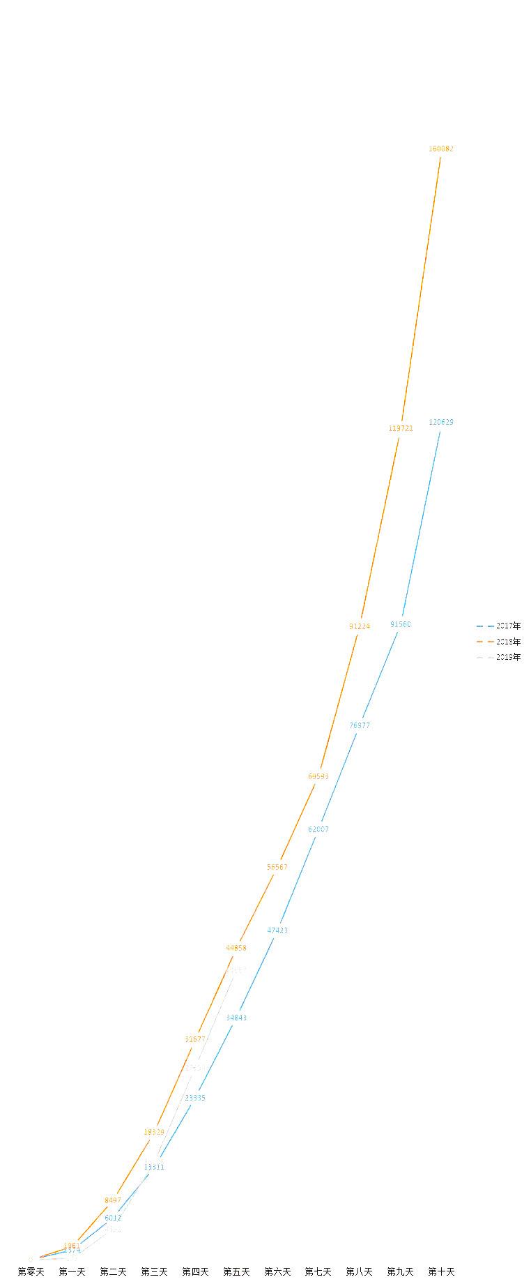 广东数据5
