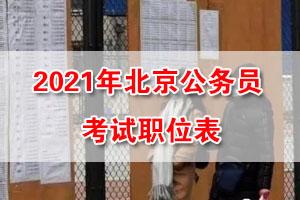2021年北京公務員考試職位表
