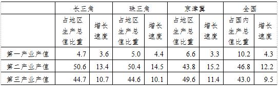 2017年辽宁省公安机关及省属监狱系统考试