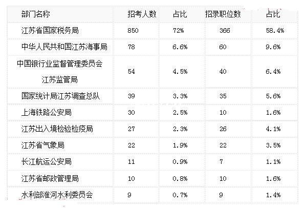 中国人口数量变化图_江苏人口数量