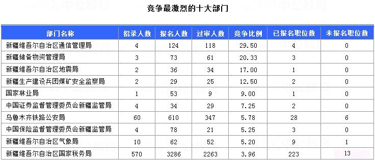 2018年新疆汉族人口有多少