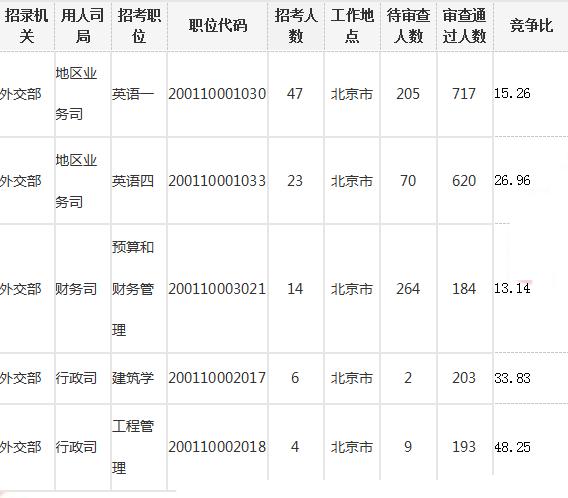 2018上半年出生人口_北京2018人口统计