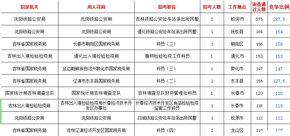 中国人口数量变化图_吉林省人口数量2018
