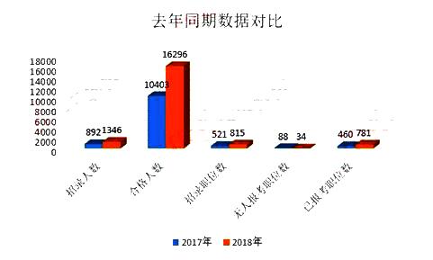 湖北人口_湖北人口数量2018