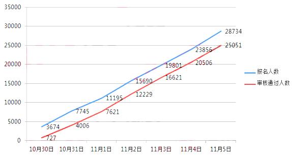 阿塞拜疆总人口数量_俄罗斯总人口数量2018