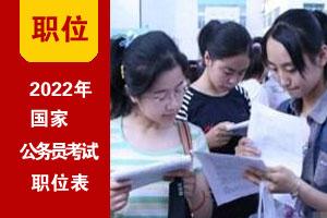 2022年国家公务员考试招录职位表