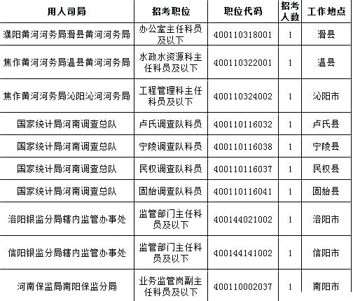 河南省人口统计_河南省人口数量2018