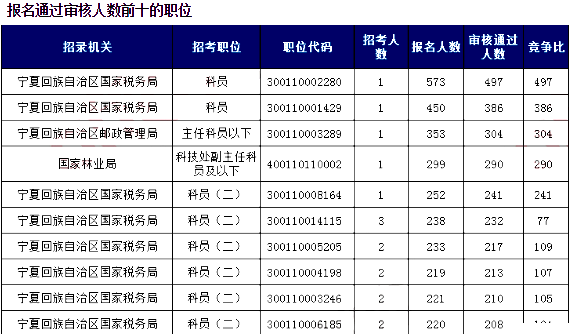 中国人口数量变化图_2011宁夏人口数量