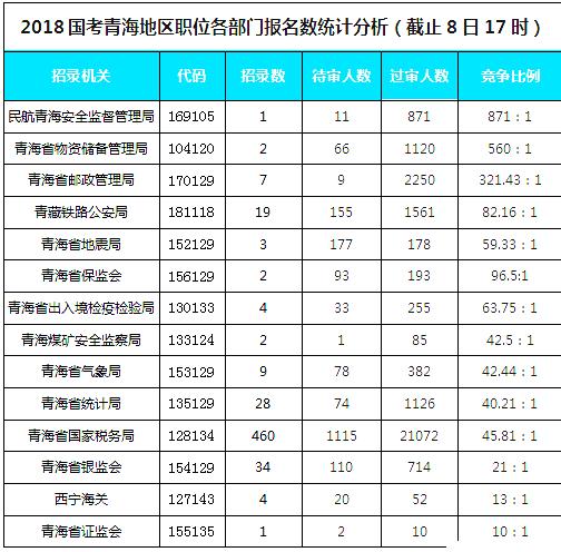 中国人口数量变化图_青海省人口数量