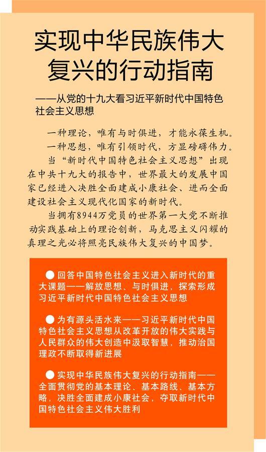 图:实现中华民族伟大复兴的行动指南