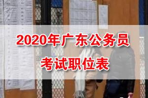 2020年廣東省考招錄職位表