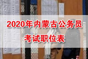 2020内蒙古公务员考试招录职位表