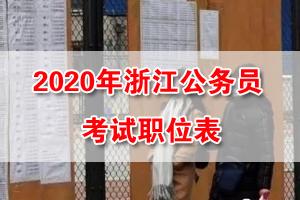2020浙江公务员考试招录职位表
